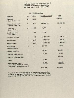 Proposed Budget for Five Years of Support from the Ford Foundation and CUNY (Sept. 1972 - Aug. 1977)
