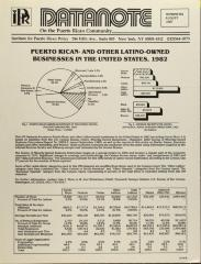 Puerto Rican and other Latino-Owned Businesses in the United States, 1982