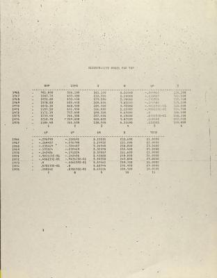 Illustrative Model for TSP (Times Series on Puerto Rico)