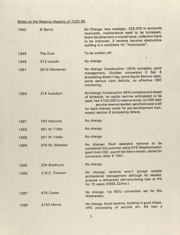 Notes on the Reserve Meeting of 7/20/95