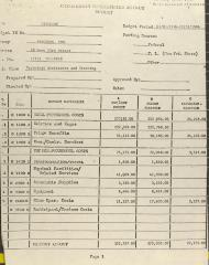 PROGRESS, Inc. - Budget Report