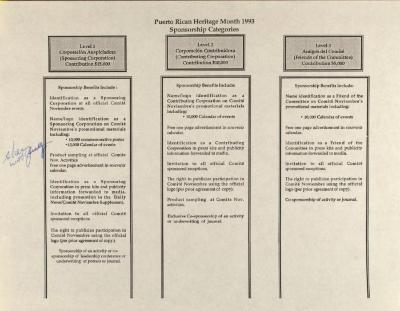 Puerto Rican Heritage Month 1993 - Sponsorship Categories