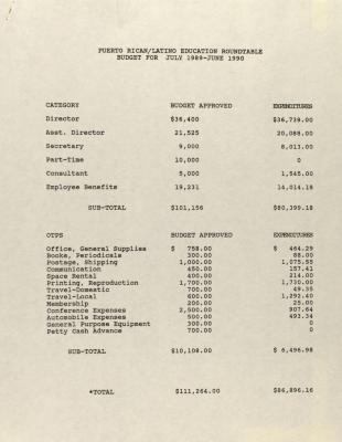 Puerto Rican/Latino Education Roundtable - Budget for July 1989-June 1990