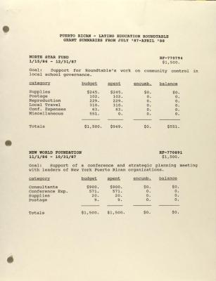 Puerto Rican/Latino Roundtable - Grant Summaries from July '87-April '88