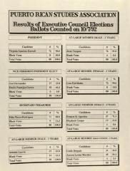 Puerto Rican Studies Association - Results of Executive Council Elections Ballots Counted on 10/7/92