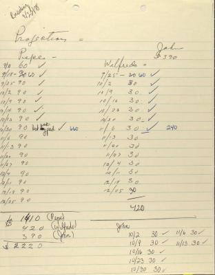 Budget Notes on the Lexington Avenue Music Workshop