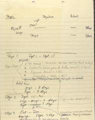Manuscript Notes on the Center for Puerto Rican Studies/Lexington Avenue Music Workshop