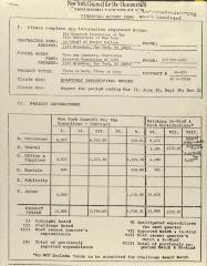 Financial Report Form to the New York Council for the Humanities