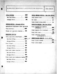 Summary-Monthly Activities Report April 1951-52