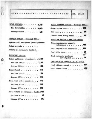 Summary-Monthly Activities Report Dec. 1951-52