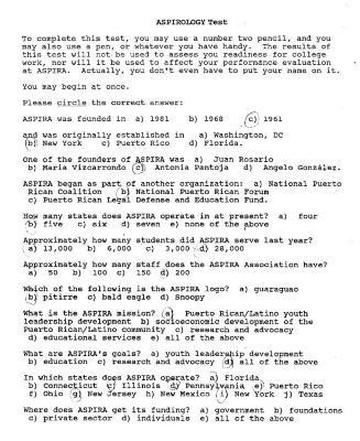 Aspirology Test
