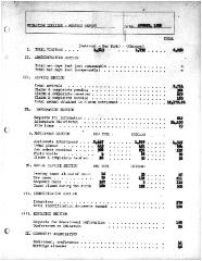 Summary-Monthly Activities Report Aug. 1958