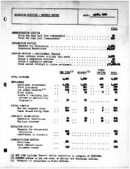 Summary-Monthly Activities Report Apr. 1960