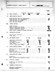 Summary-Monthly Activities Report Aug. 1955