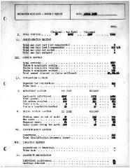 Summary-Monthly Activities Report Apr. 1956