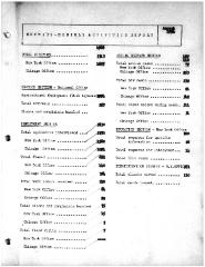 Summary-Monthly Activities Report Aug. 1954